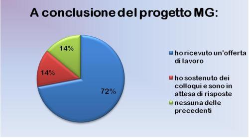 statistiche_1