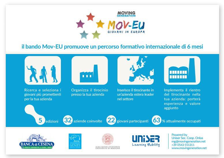 Mov-EU